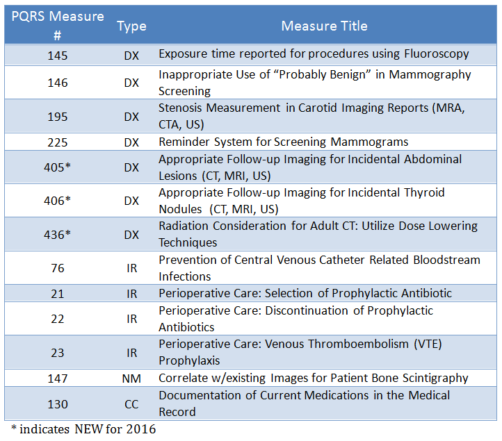 CMS-quality-initiatives-2.png